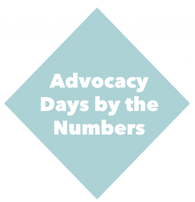 Advocacy Days by the numbers: