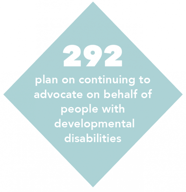 292 plan on continuing to advocate on behalf of people with developmental disabilities.