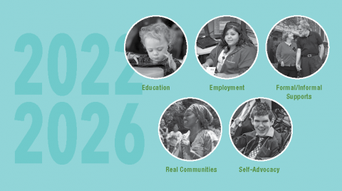 Education. Employment. Formal/Informal Supports. Real Communities. Self-advocacy.