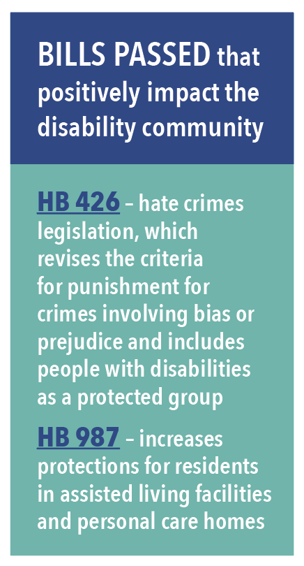 BILLS PASSED that positively impact the disability community: HB 426 – hate crimes legislation, which revises the criteria for punishment forcrimes involving bias orprejudice and includes people with disabilitiesas a protected group. HB 987 – increases protections for residents in assisted living facilities and personal care homes
