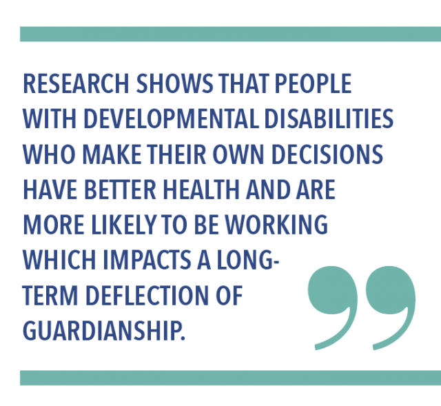Research shows that people with developmental disabilities who make their own decisions have better health and are more likely to be working which impacts a long-term deflection of guardianship.