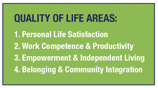 QUALITY OF LIFE AREAS: 1. Personal Life Satisfaction 2. Work Competence & Productivity 3. Empowerment & Independent Living 4. Belonging & Community Integration
