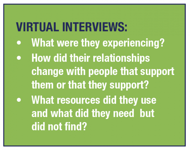 VIRTUAL INTERVIEWS: • What were they experiencing? • How did their relationships change with people that support them or that they support? • What resources did they use and what did they need but did not find?
