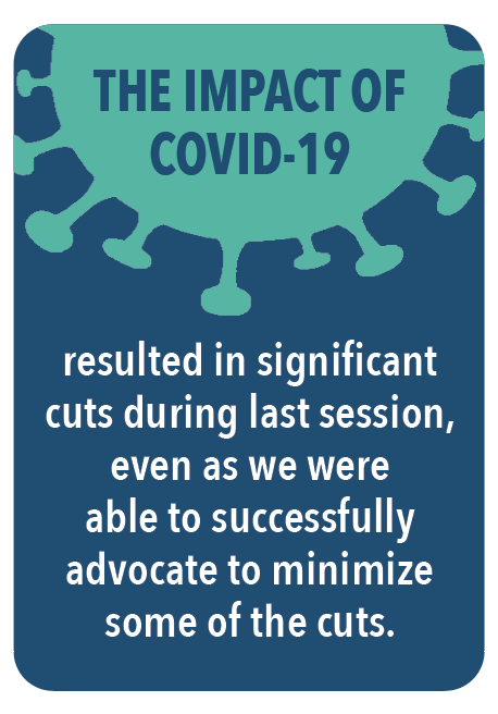The Impact of COVID-19 resulted in significant cuts during last session, even as we were able to successfully advocate to minimize some of the cuts.
